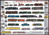 History of Trains :: Eurographics