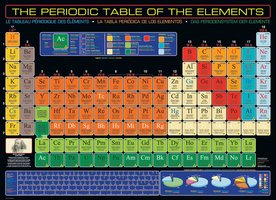 Eurographics 1000 - The Periodic Table of the Elements