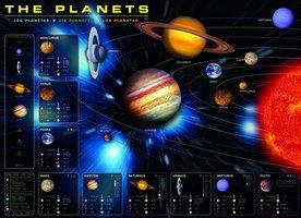 Eurographics 1000 - The Planets