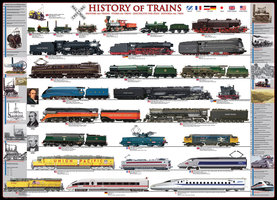Eurographics 1000 - History of Trains