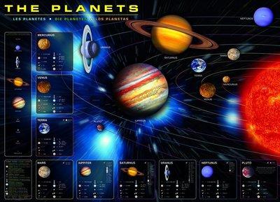 The Planets :: Eurographics